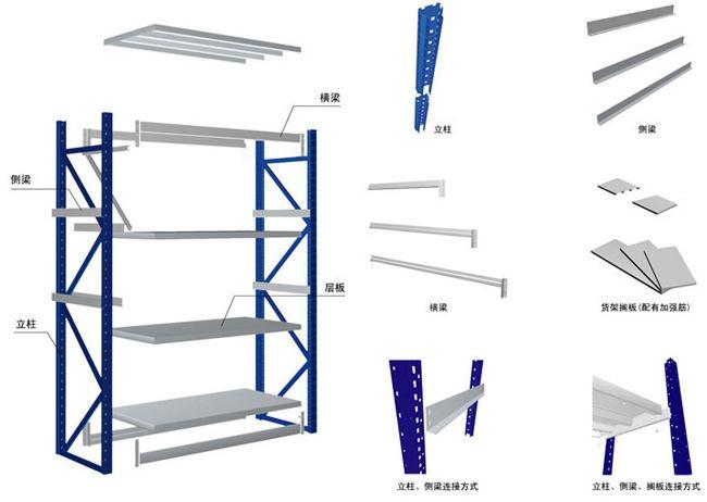 如何正确设计仓储货架系统,需要注意什么