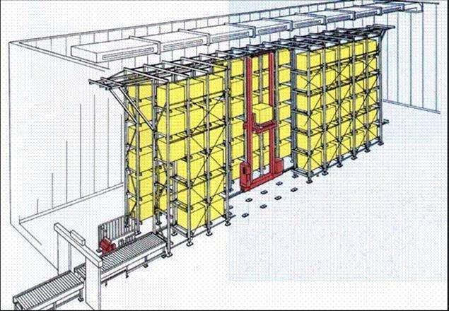 自动化立体库的高度设计多高比较合适