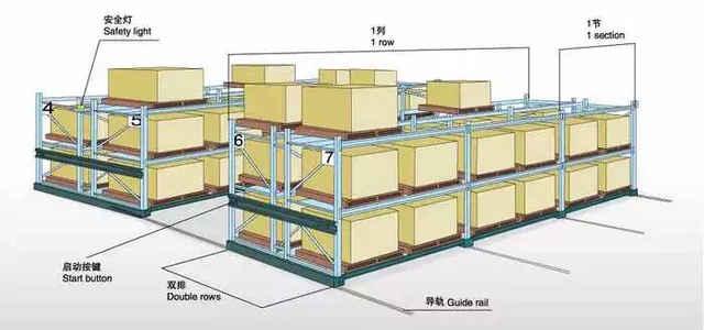南京仓储货架行业未来的发展前景怎么样