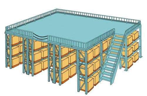 阁楼式货架是发展中如何受市场欢迎